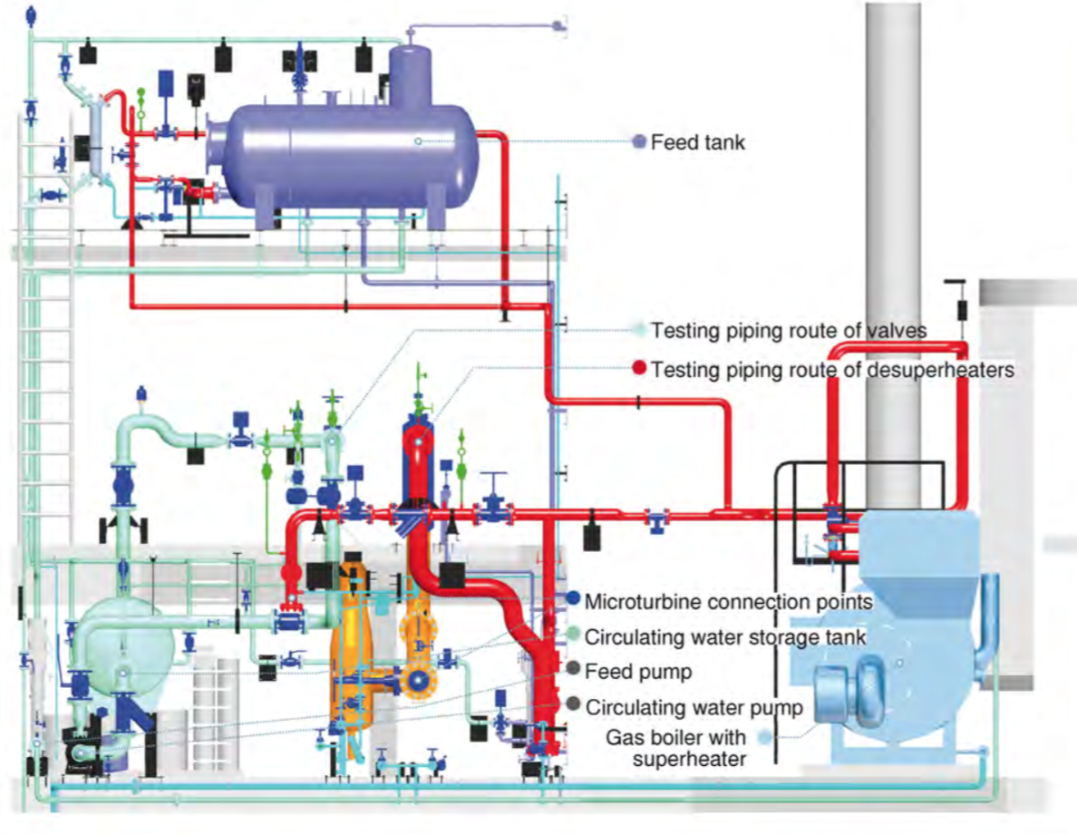 Bypass Steam Boiler Plumbing Piping Diagram Of Installation Turbine 1188x920