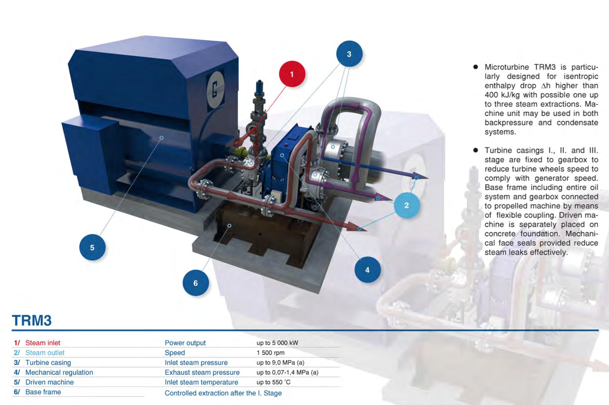 Micro Turbines | Streblenergy com