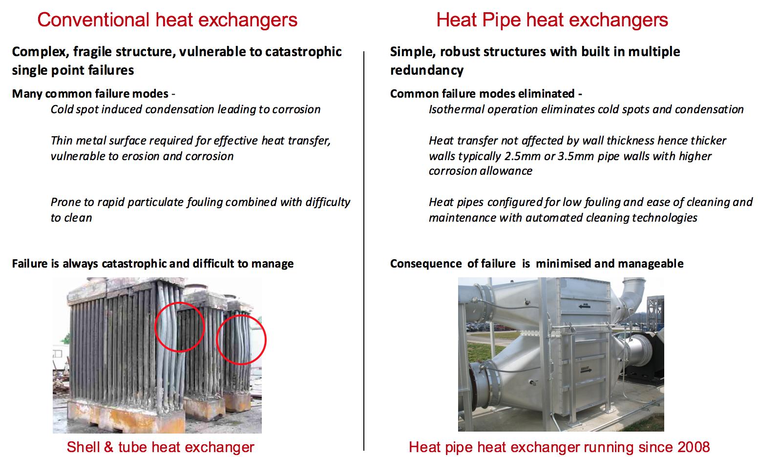 heat pipe exchangers streblenergycom